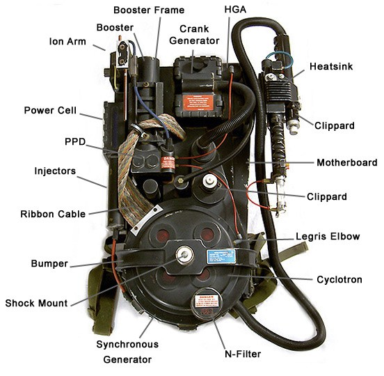 A photo of the proton pack from the movie.